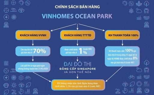 chính sách bán hàng vinhomes ocean park